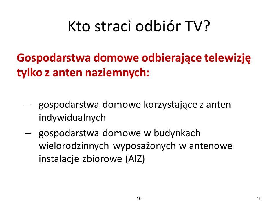 Kto straci odbiór TV Gospodarstwa domowe odbierające telewizję tylko z anten naziemnych: gospodarstwa domowe korzystające z anten indywidualnych.