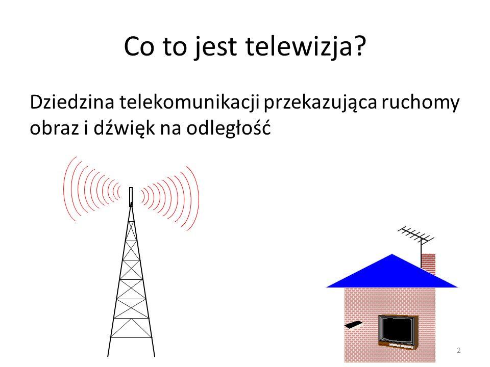 Co to jest telewizja Dziedzina telekomunikacji przekazująca ruchomy obraz i dźwięk na odległość