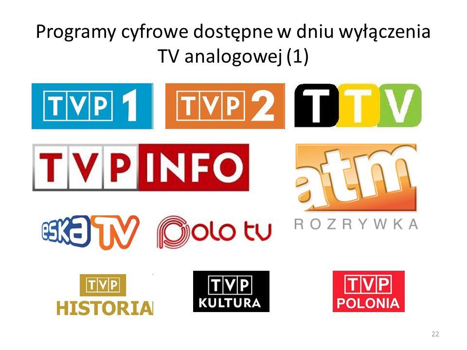 Programy cyfrowe dostępne w dniu wyłączenia TV analogowej (1)