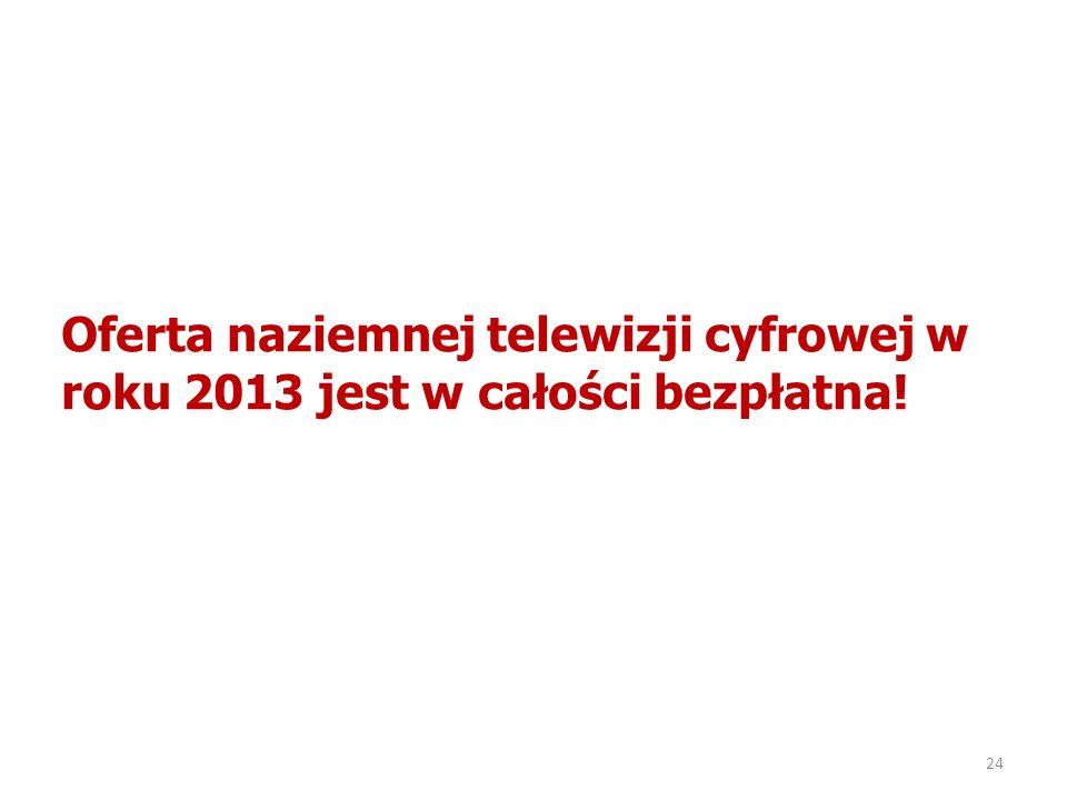 Oferta naziemnej telewizji cyfrowej w roku 2013 jest w całości bezpłatna!