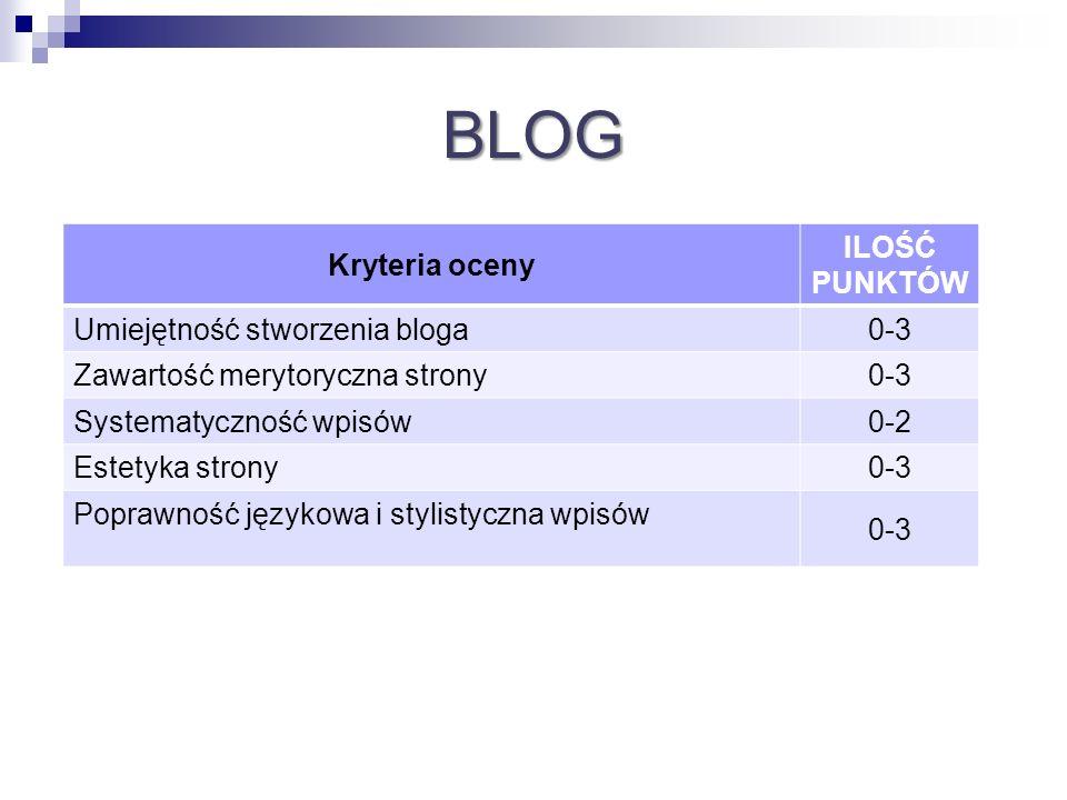 BLOG Kryteria oceny ILOŚĆ PUNKTÓW Umiejętność stworzenia bloga 0-3