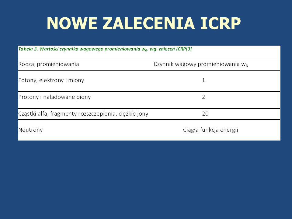 NOWE ZALECENIA ICRP