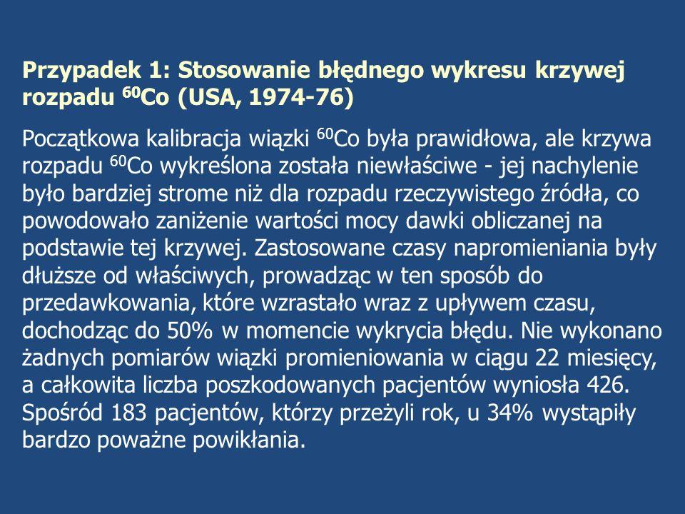 Przypadek 1: Stosowanie błędnego wykresu krzywej rozpadu 60Co (USA, 1974-76)
