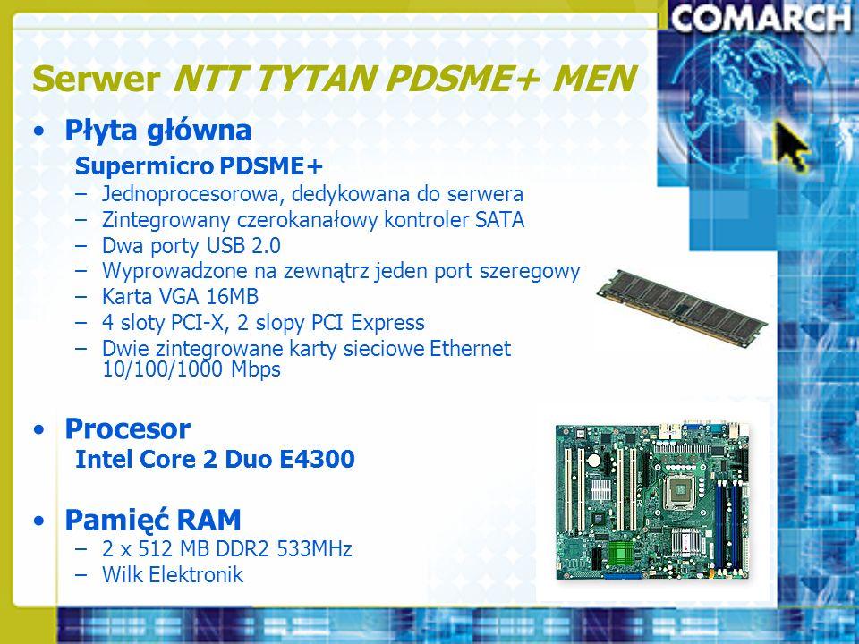 Serwer NTT TYTAN PDSME+ MEN