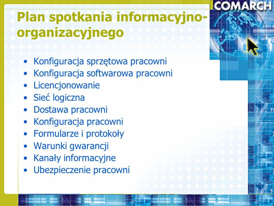 Plan spotkania informacyjno-organizacyjnego