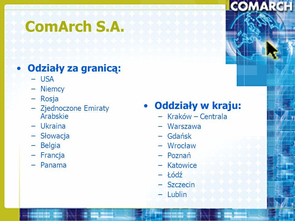 ComArch S.A. Odziały za granicą: Oddziały w kraju: USA Niemcy Rosja