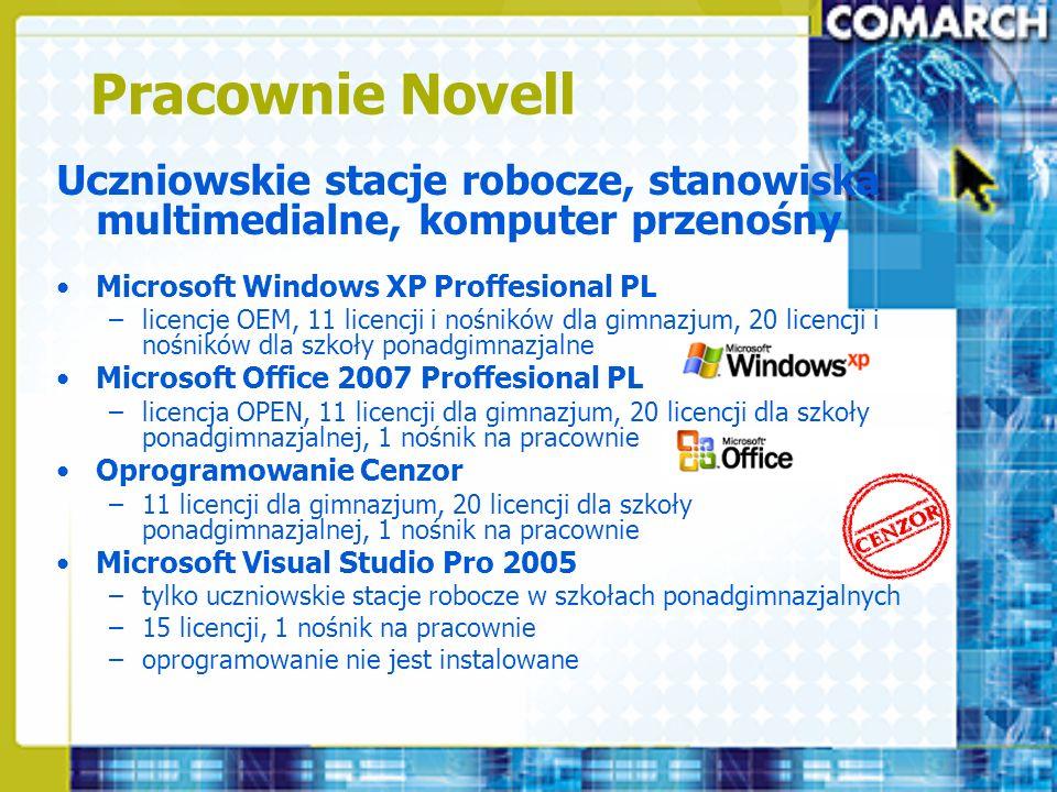Pracownie Novell Uczniowskie stacje robocze, stanowiska multimedialne, komputer przenośny. Microsoft Windows XP Proffesional PL.