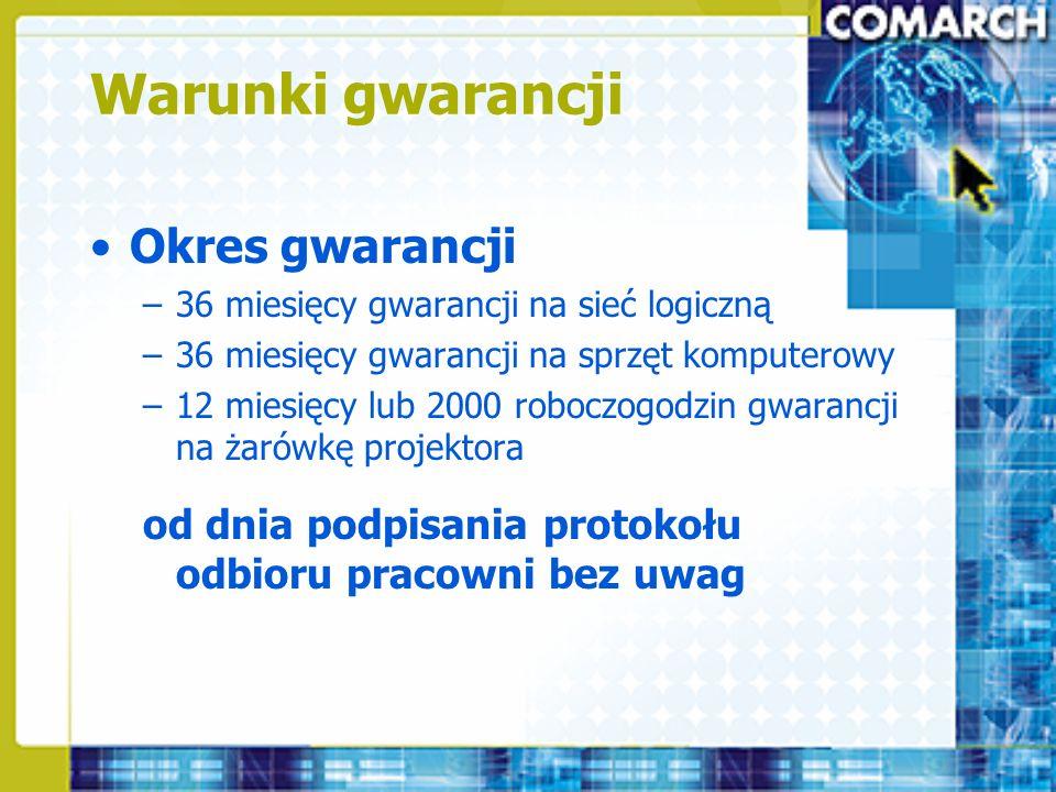 Warunki gwarancji Okres gwarancji