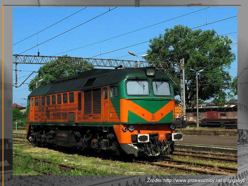 Źródło: http://www.przewoznicy.rail.pl/gigabyt/