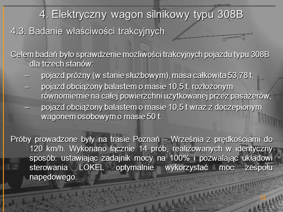 4. Elektryczny wagon silnikowy typu 308B