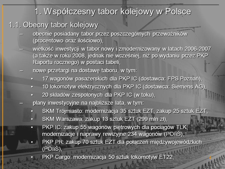 1. Współczesny tabor kolejowy w Polsce