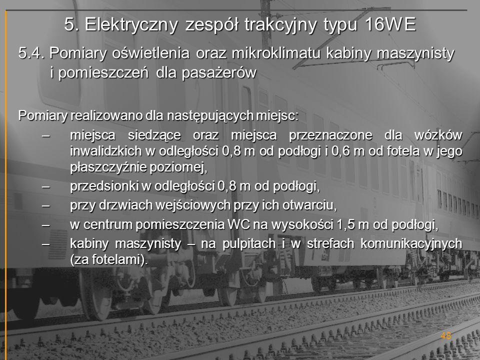 5. Elektryczny zespół trakcyjny typu 16WE