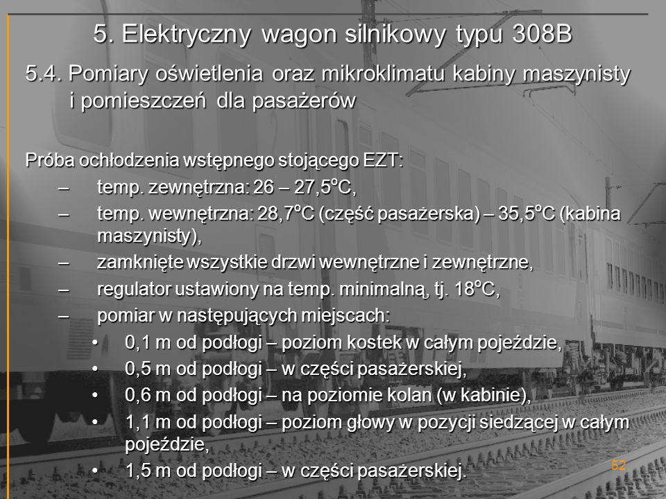 5. Elektryczny wagon silnikowy typu 308B