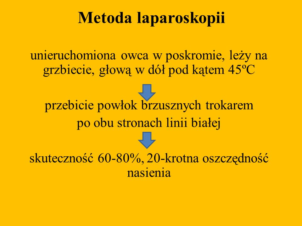 Metoda laparoskopii