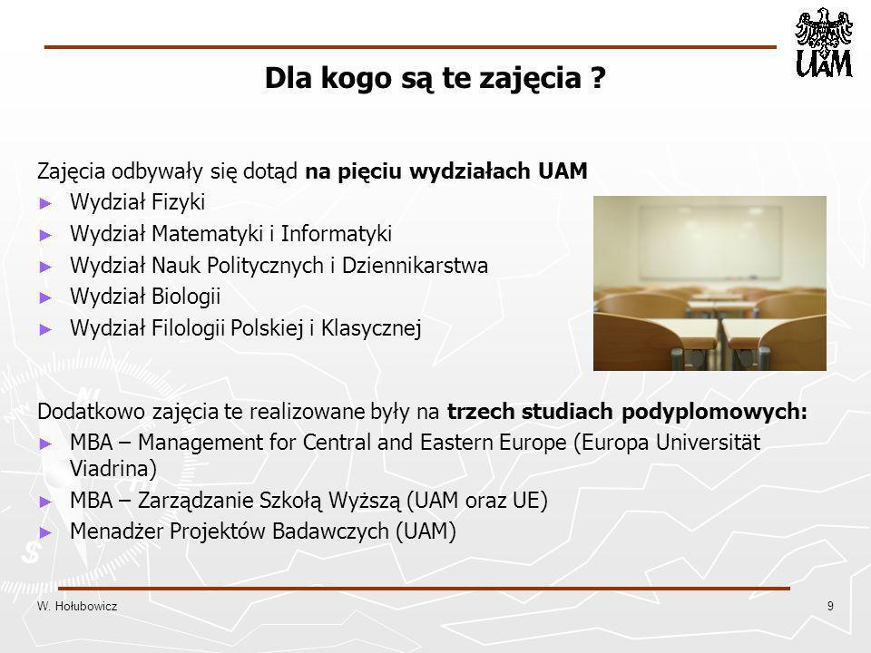 Dla kogo są te zajęcia Zajęcia odbywały się dotąd na pięciu wydziałach UAM. Wydział Fizyki. Wydział Matematyki i Informatyki.