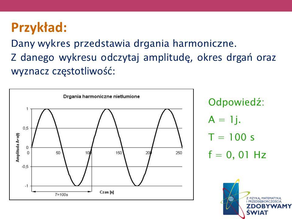 Przykład: Dany wykres przedstawia drgania harmoniczne. Z danego wykresu odczytaj amplitudę, okres drgań oraz wyznacz częstotliwość: