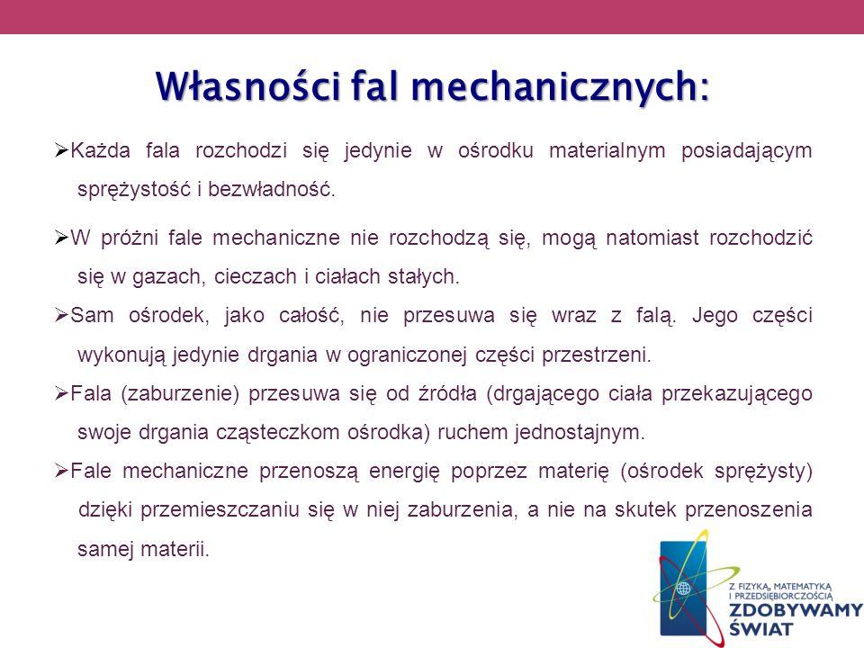 Własności fal mechanicznych: