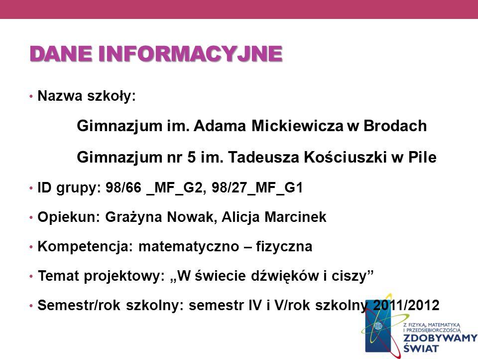 DANE INFORMACYJNE Gimnazjum nr 5 im. Tadeusza Kościuszki w Pile