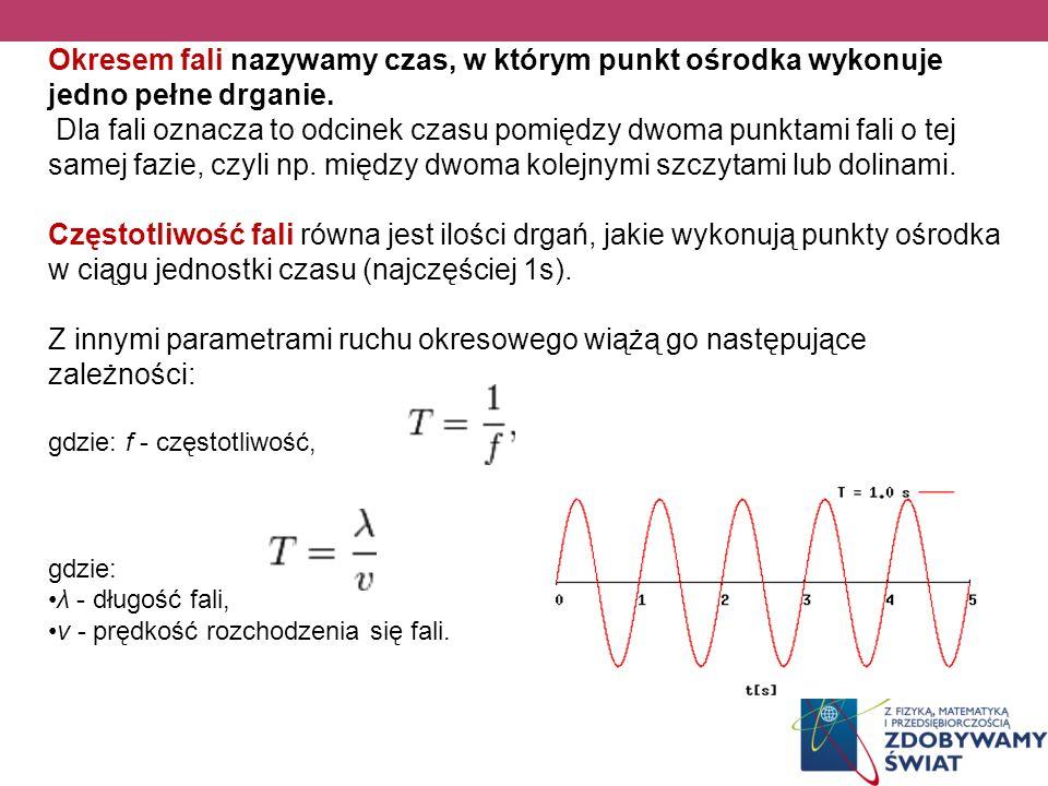 Z innymi parametrami ruchu okresowego wiążą go następujące zależności: