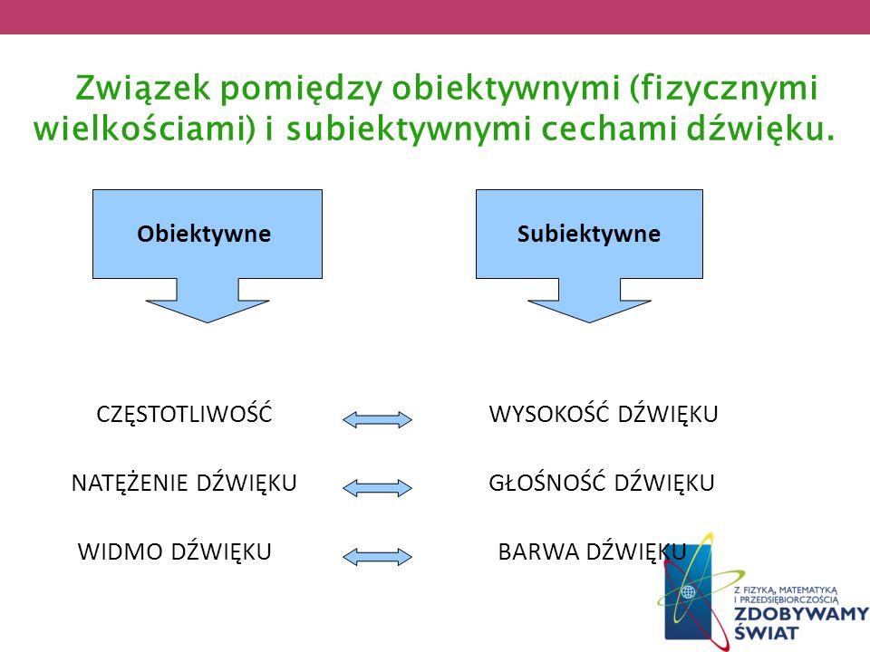 Związek pomiędzy obiektywnymi (fizycznymi wielkościami) i subiektywnymi cechami dźwięku.