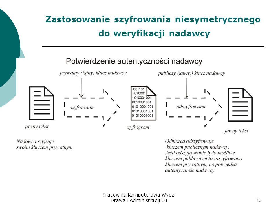 Zastosowanie szyfrowania niesymetrycznego do weryfikacji nadawcy