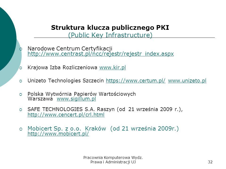 Struktura klucza publicznego PKI (Public Key Infrastructure)