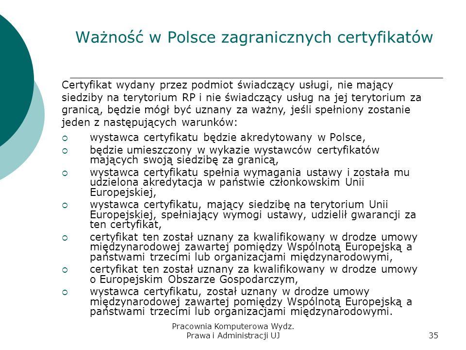 Ważność w Polsce zagranicznych certyfikatów