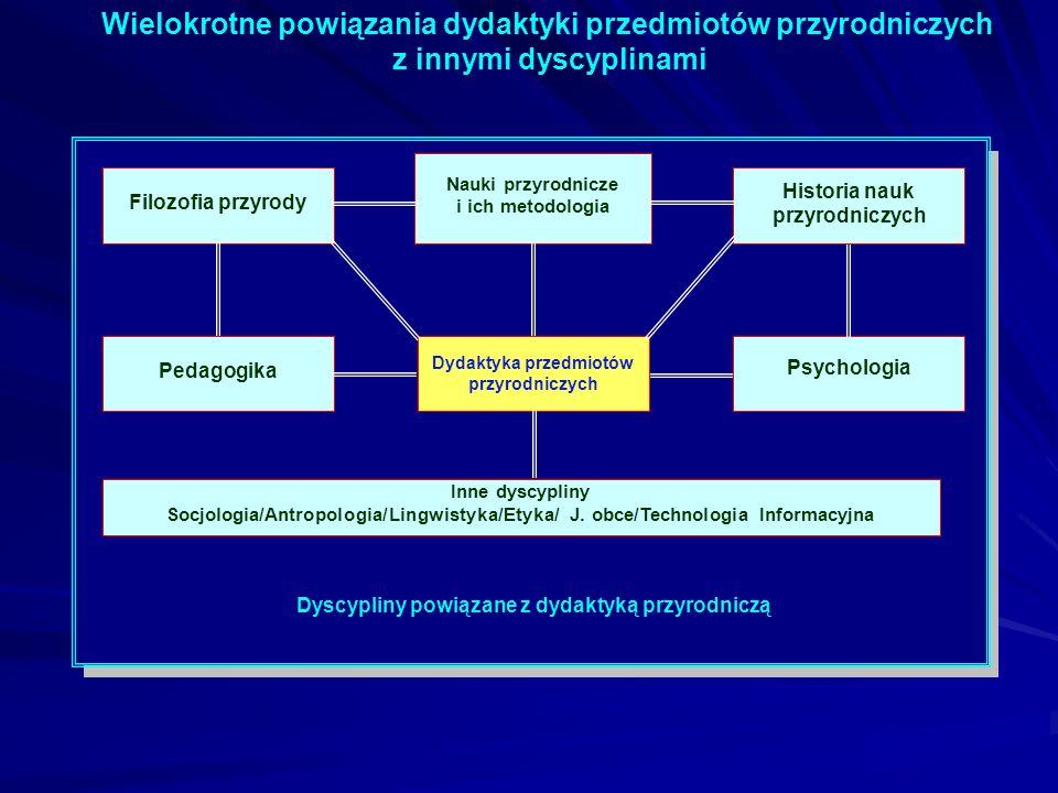 Wielokrotne powiązania dydaktyki przedmiotów przyrodniczych z innymi dyscyplinami