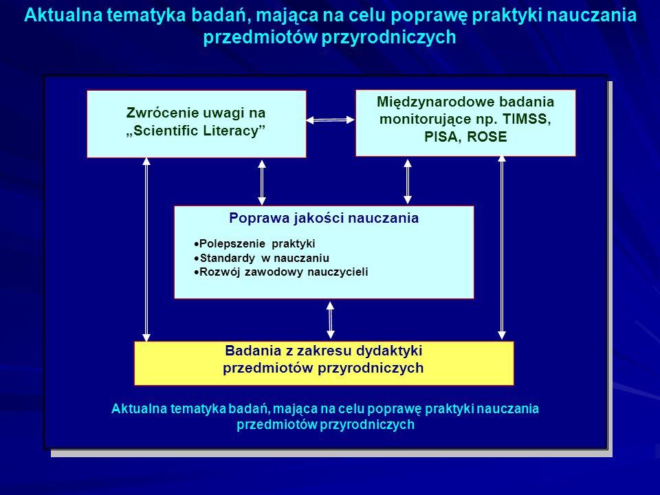 Aktualna tematyka badań, mająca na celu poprawę praktyki nauczania przedmiotów przyrodniczych