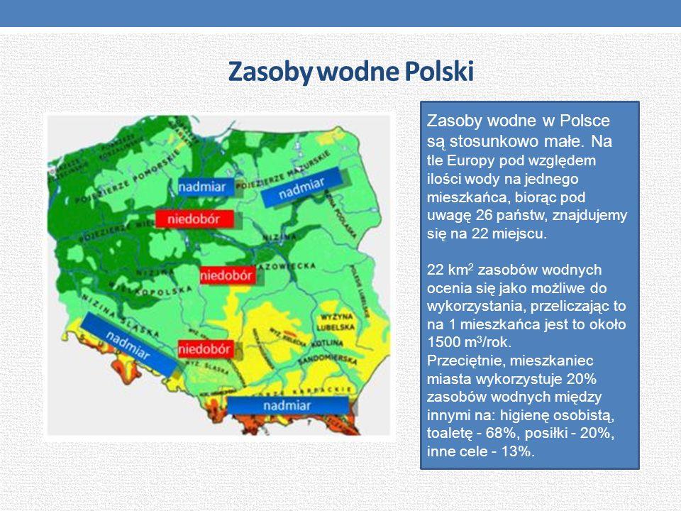 Zasoby wodne Polski