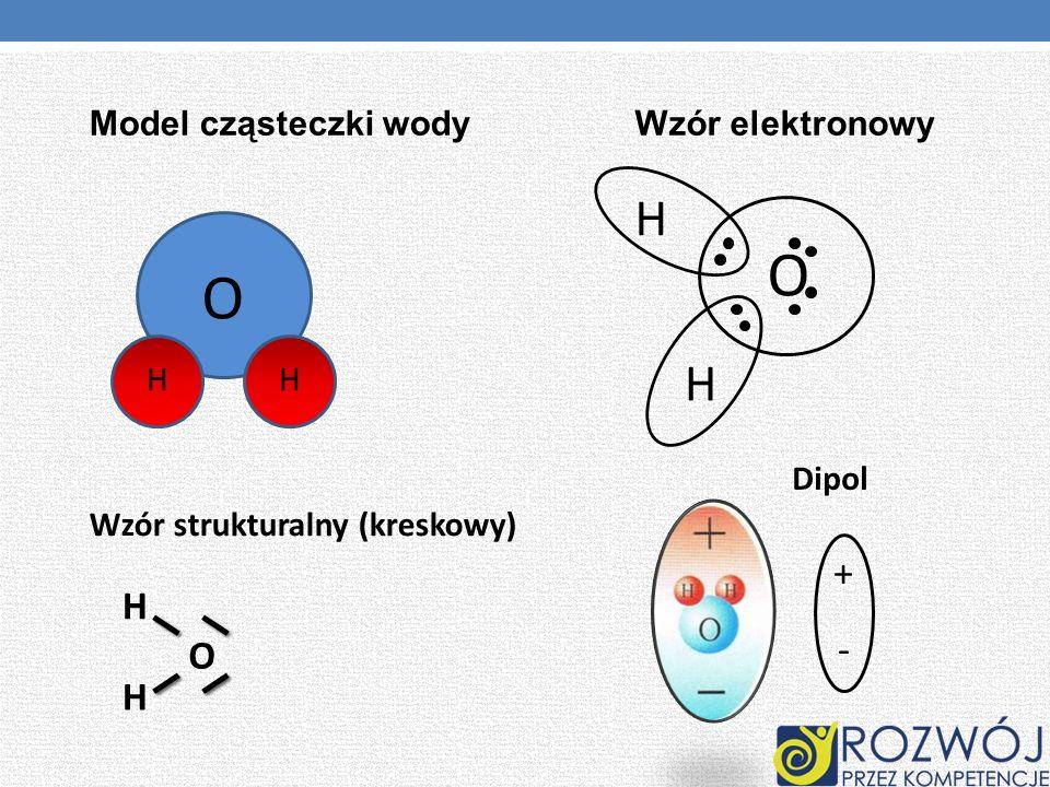 O O H H + H - O H Model cząsteczki wody Wzór elektronowy H H Dipol