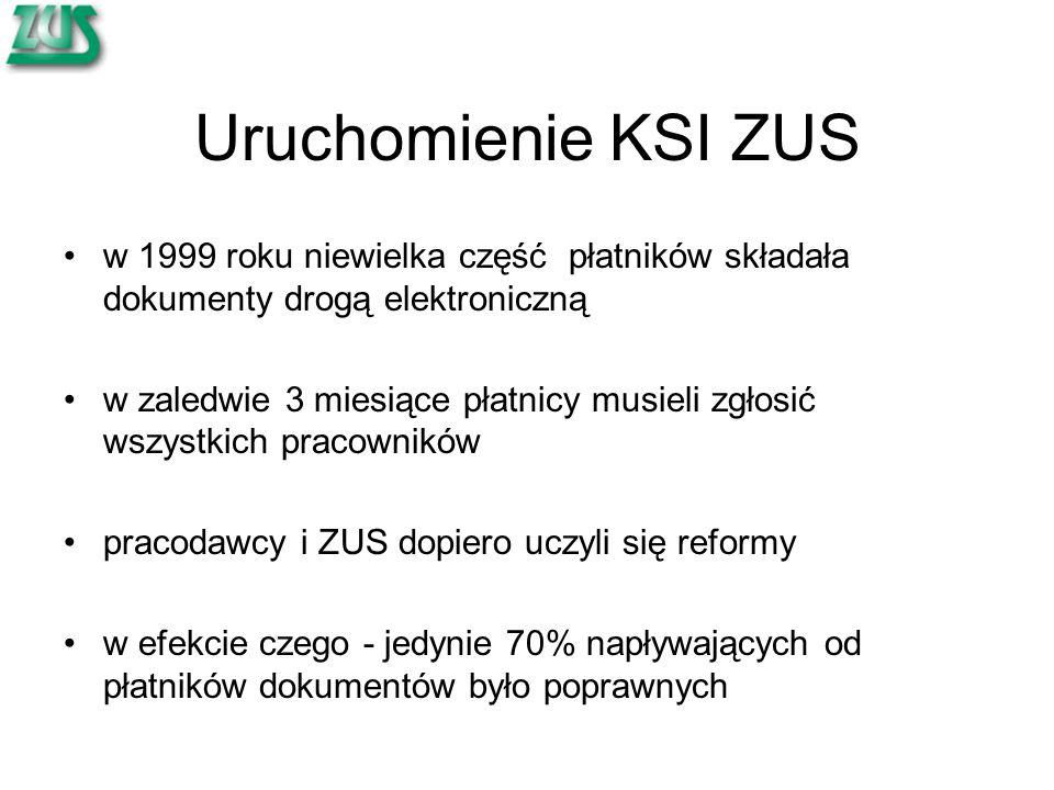 Uruchomienie KSI ZUS w 1999 roku niewielka część płatników składała dokumenty drogą elektroniczną.