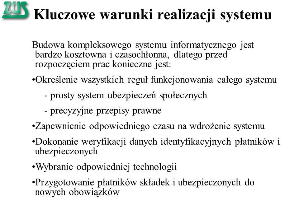 Kluczowe warunki realizacji systemu