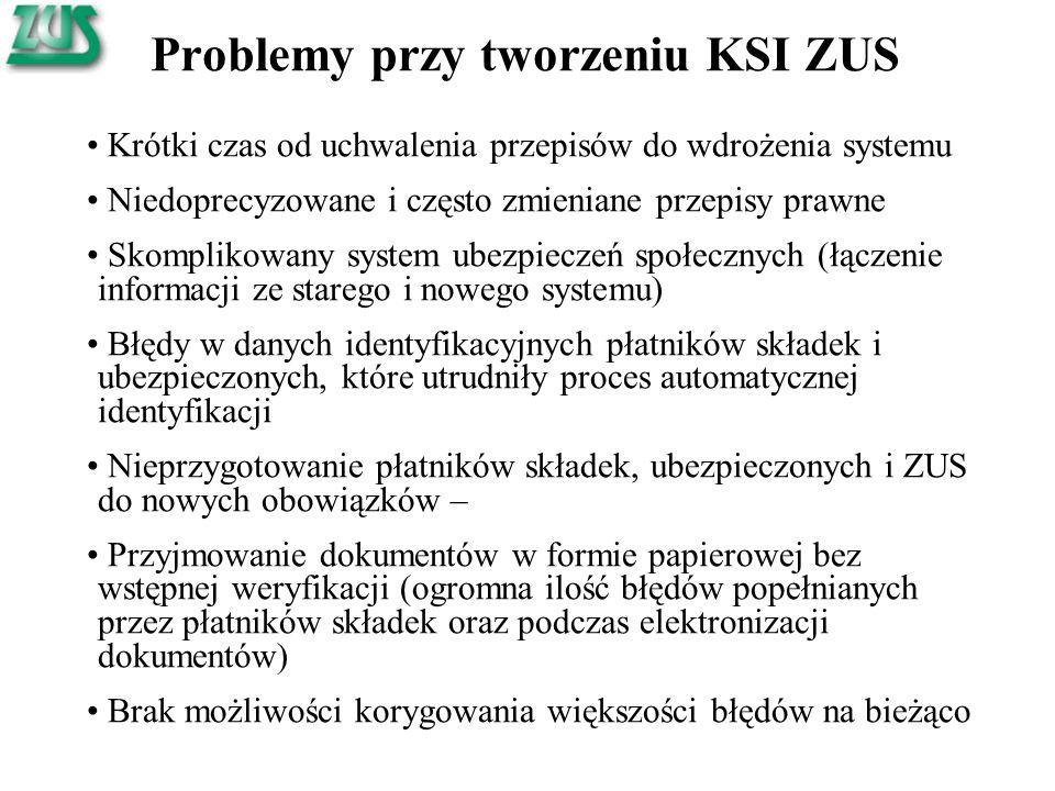 Problemy przy tworzeniu KSI ZUS