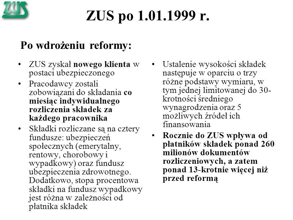 ZUS po 1.01.1999 r. Po wdrożeniu reformy: