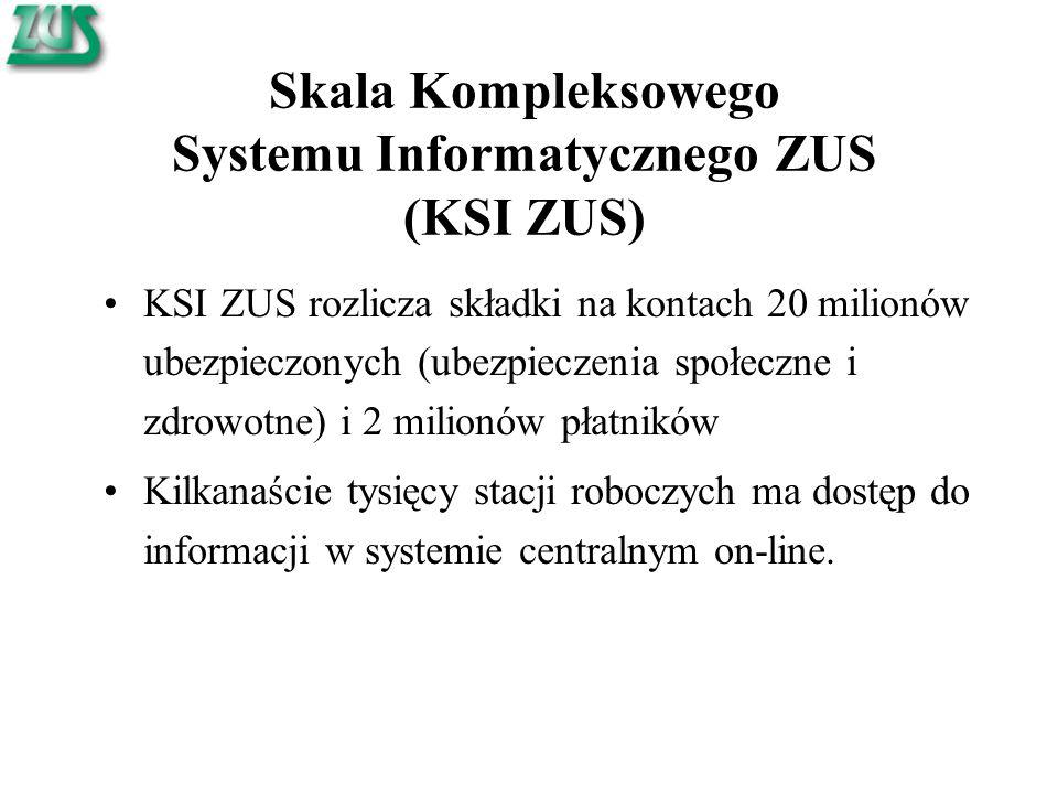 Skala Kompleksowego Systemu Informatycznego ZUS (KSI ZUS)