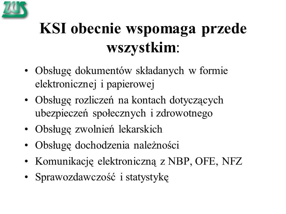 KSI obecnie wspomaga przede wszystkim: