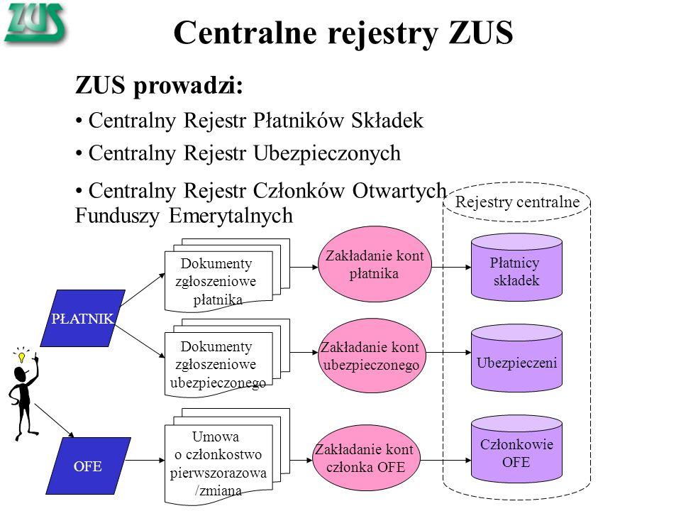 Centralne rejestry ZUS