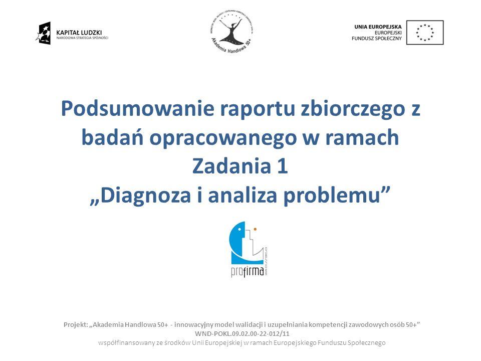 """Unia Europejska Podsumowanie raportu zbiorczego z badań opracowanego w ramach Zadania 1 """"Diagnoza i analiza problemu"""