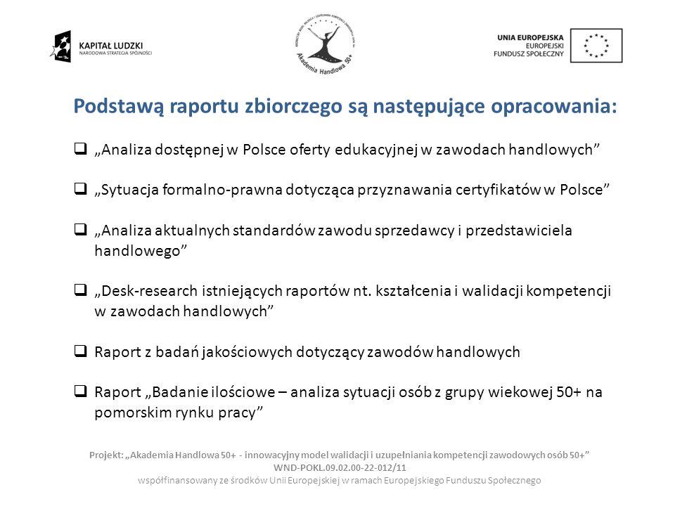 Podstawą raportu zbiorczego są następujące opracowania: