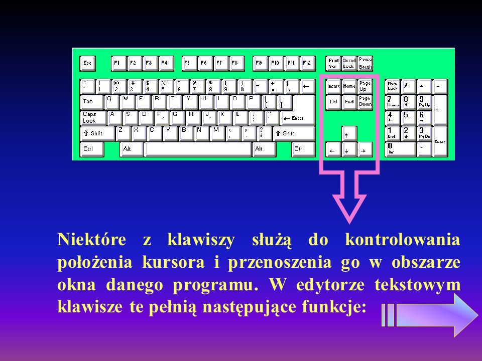 Niektóre z klawiszy służą do kontrolowania położenia kursora i przenoszenia go w obszarze okna danego programu.