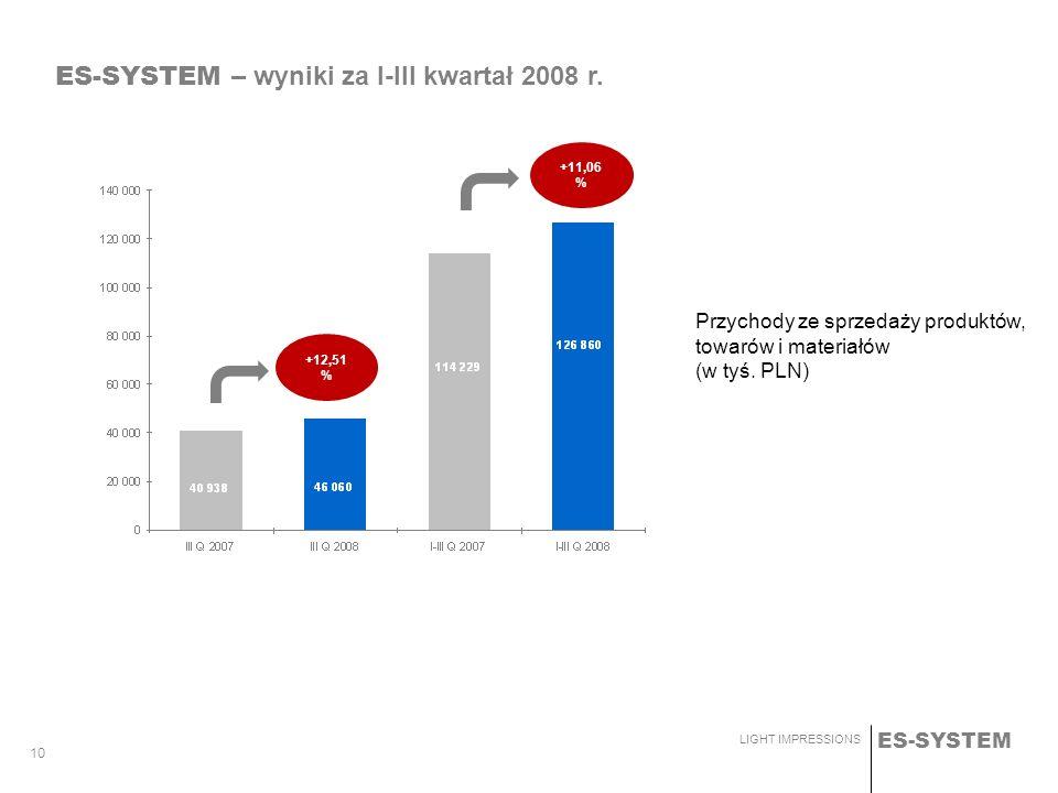 ES-SYSTEM – wyniki za I-III kwartał 2008 r.