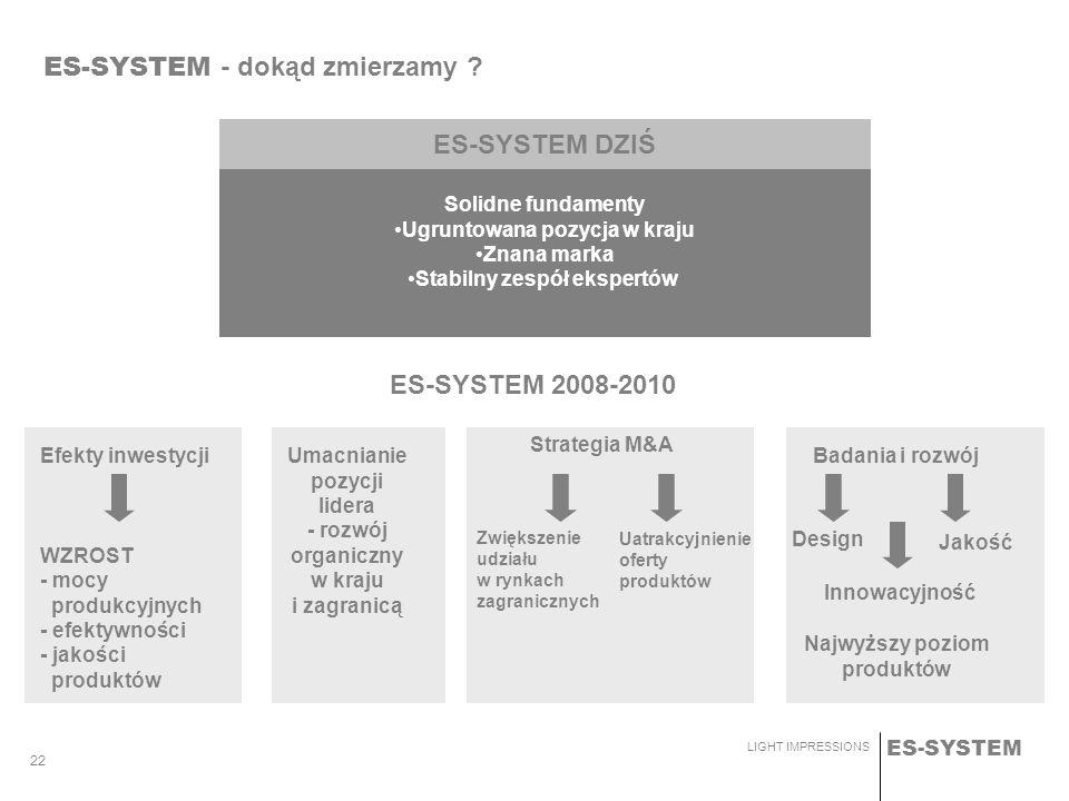ES-SYSTEM - dokąd zmierzamy