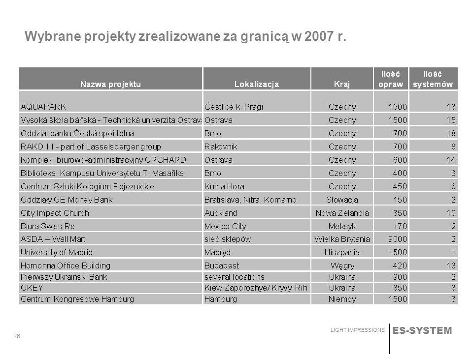 Wybrane projekty zrealizowane za granicą w 2007 r.