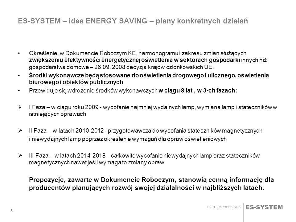 ES-SYSTEM – idea ENERGY SAVING – plany konkretnych działań