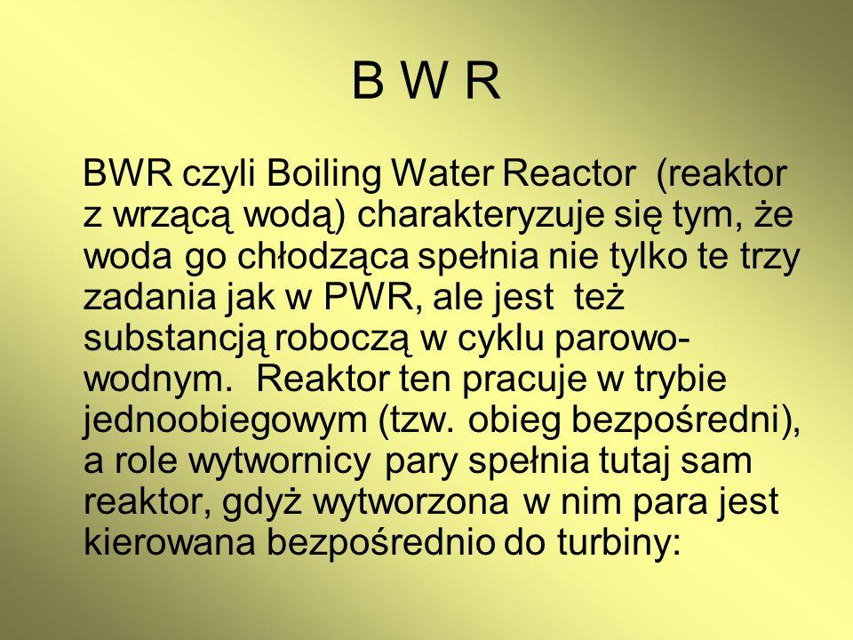 B W R