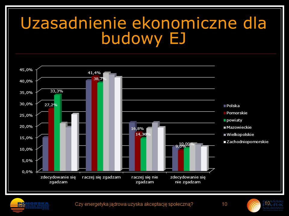 Uzasadnienie ekonomiczne dla budowy EJ