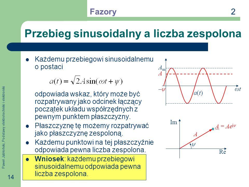 Przebieg sinusoidalny a liczba zespolona