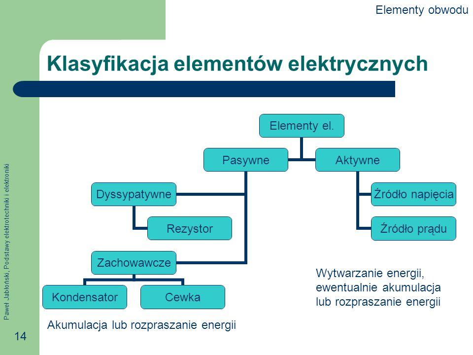 Klasyfikacja elementów elektrycznych