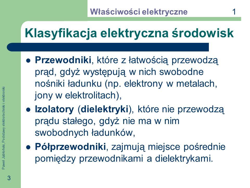 Klasyfikacja elektryczna środowisk